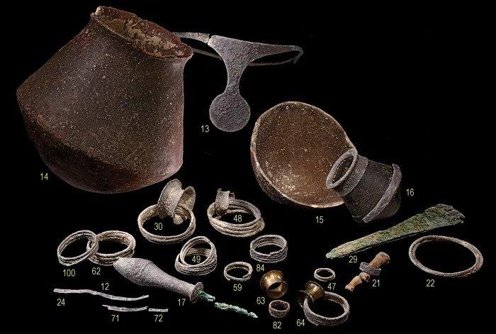Treasures of El Algar